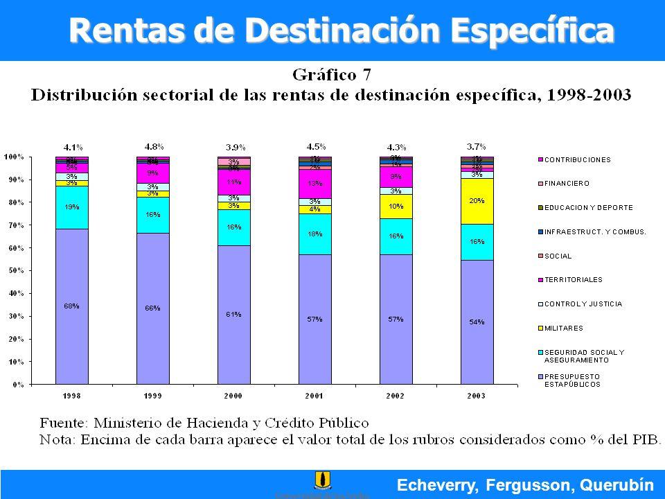 Rentas de Destinación Específica Echeverry, Fergusson, Querubín