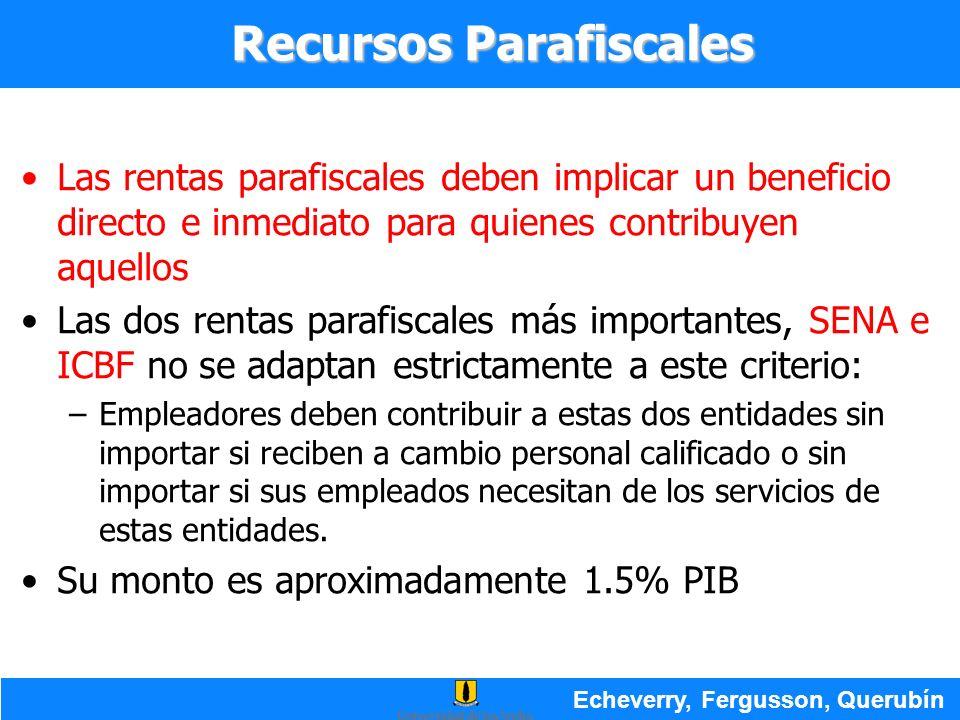 Las rentas parafiscales deben implicar un beneficio directo e inmediato para quienes contribuyen aquellos Las dos rentas parafiscales más importantes,