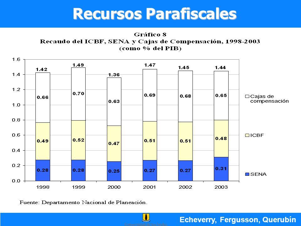 Recursos Parafiscales Echeverry, Fergusson, Querubín