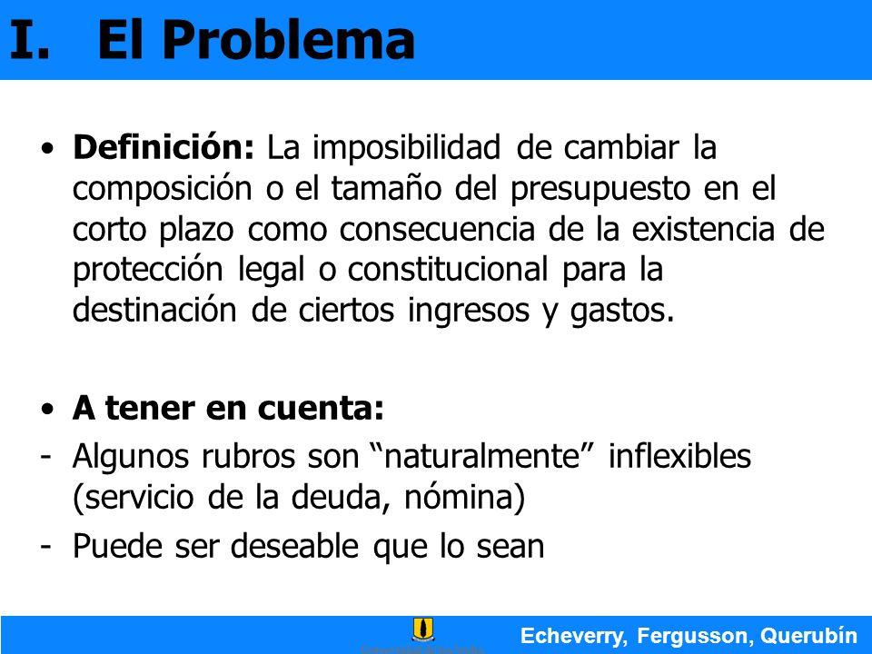 I.El Problema Definición: La imposibilidad de cambiar la composición o el tamaño del presupuesto en el corto plazo como consecuencia de la existencia