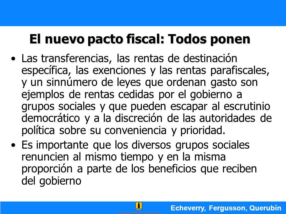 El nuevo pacto fiscal: Todos ponen Las transferencias, las rentas de destinación específica, las exenciones y las rentas parafiscales, y un sinnúmero