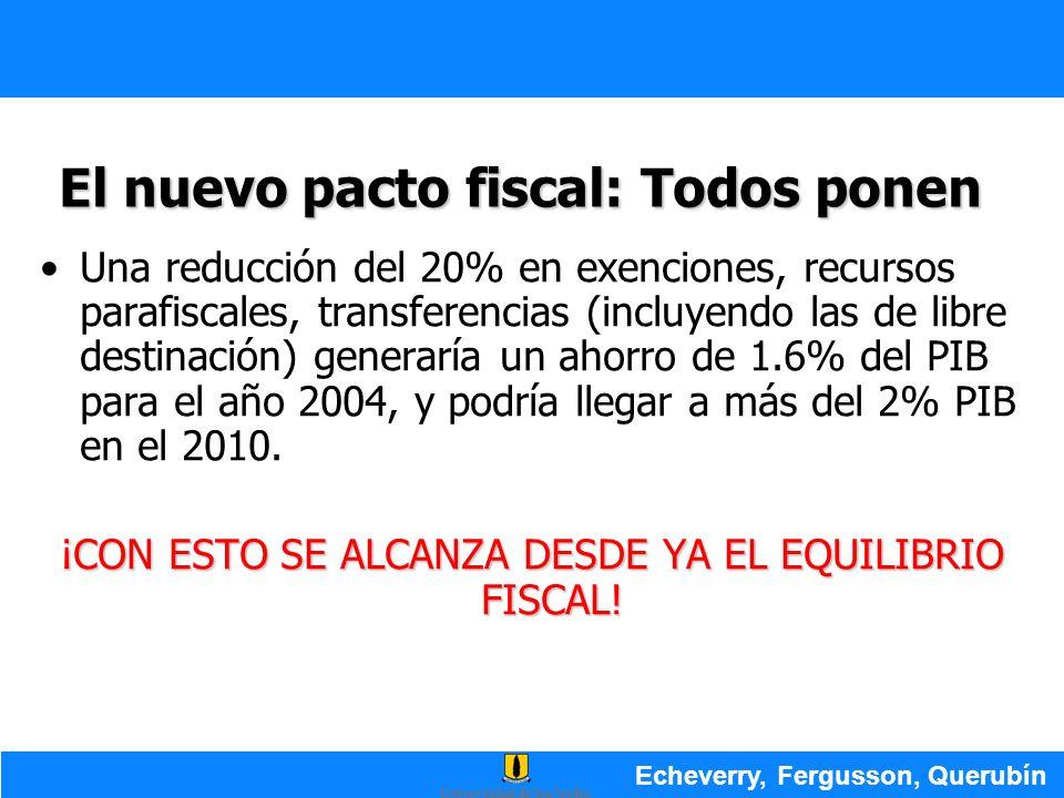 El nuevo pacto fiscal: Todos ponen Una reducción del 20% en exenciones, recursos parafiscales, transferencias (incluyendo las de libre destinación) ge