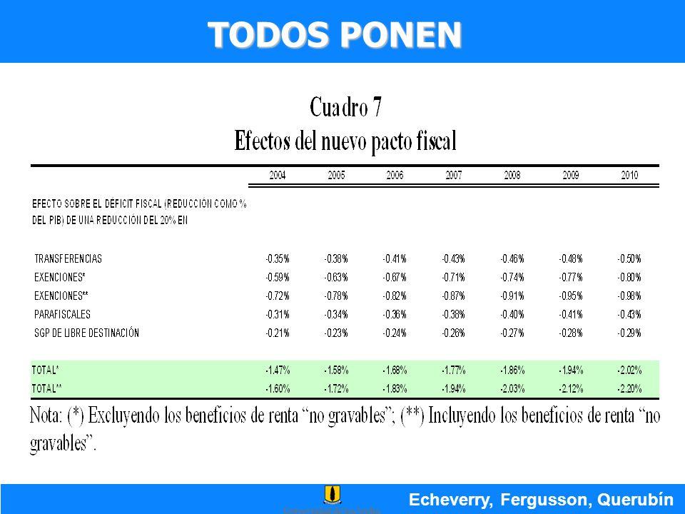 TODOS PONEN Echeverry, Fergusson, Querubín