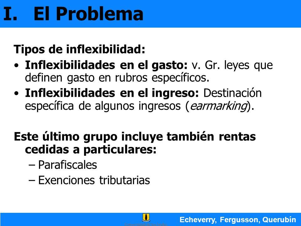 I.El Problema Tipos de inflexibilidad: Inflexibilidades en el gasto: v. Gr. leyes que definen gasto en rubros específicos. Inflexibilidades en el ingr