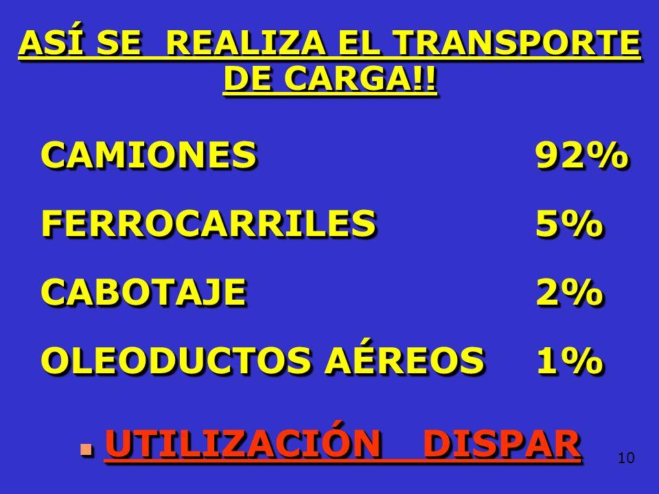 EL TRANSPORTE DE CARGA HOY!!....... Y SUS CONSECUENCIAS EL TRANSPORTE DE CARGA HOY!!....... Y SUS CONSECUENCIAS 9