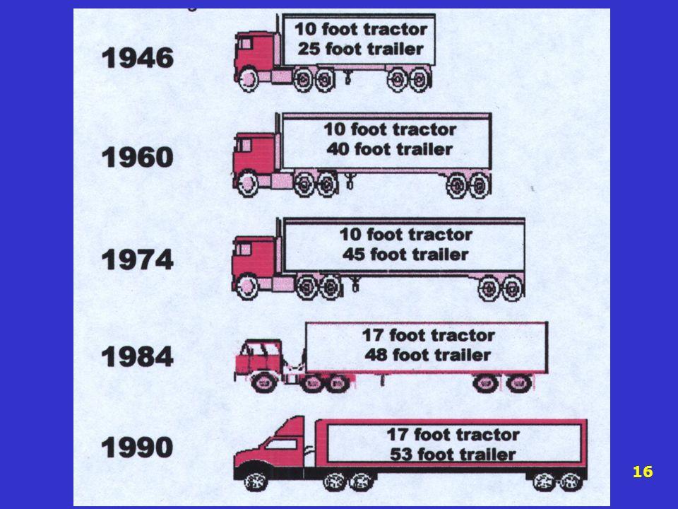 15 !!! 11% más accidentes de Grandes Camiones !!!