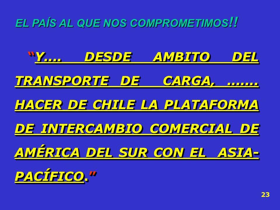Nos incorporaremos al Orden Mundial..... Producción vinculada a mercados mundiales. Nuestra prioridad es hacia América Latina.Nos incorporaremos al Or