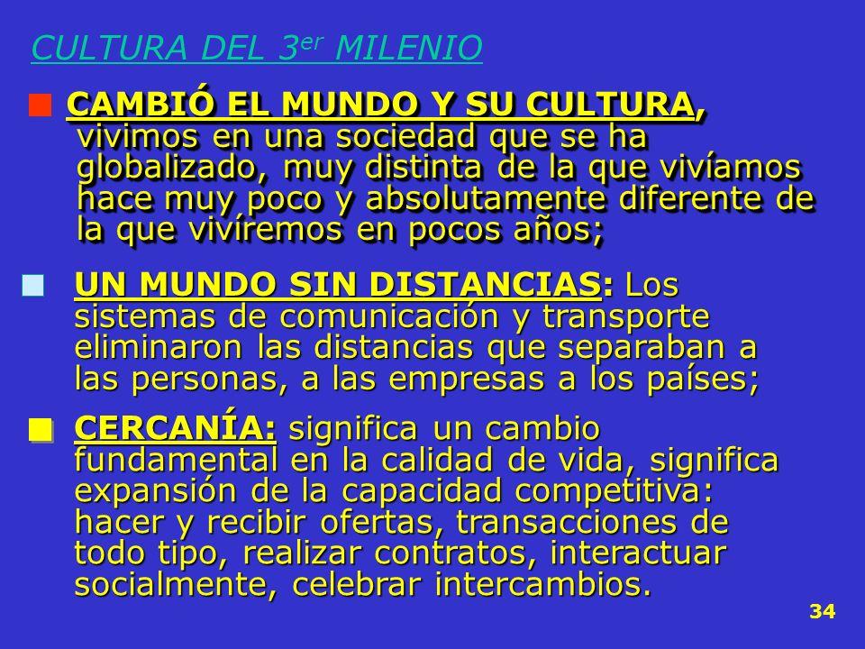 EL MUNDO DEL TERCER MILENIO!! 33