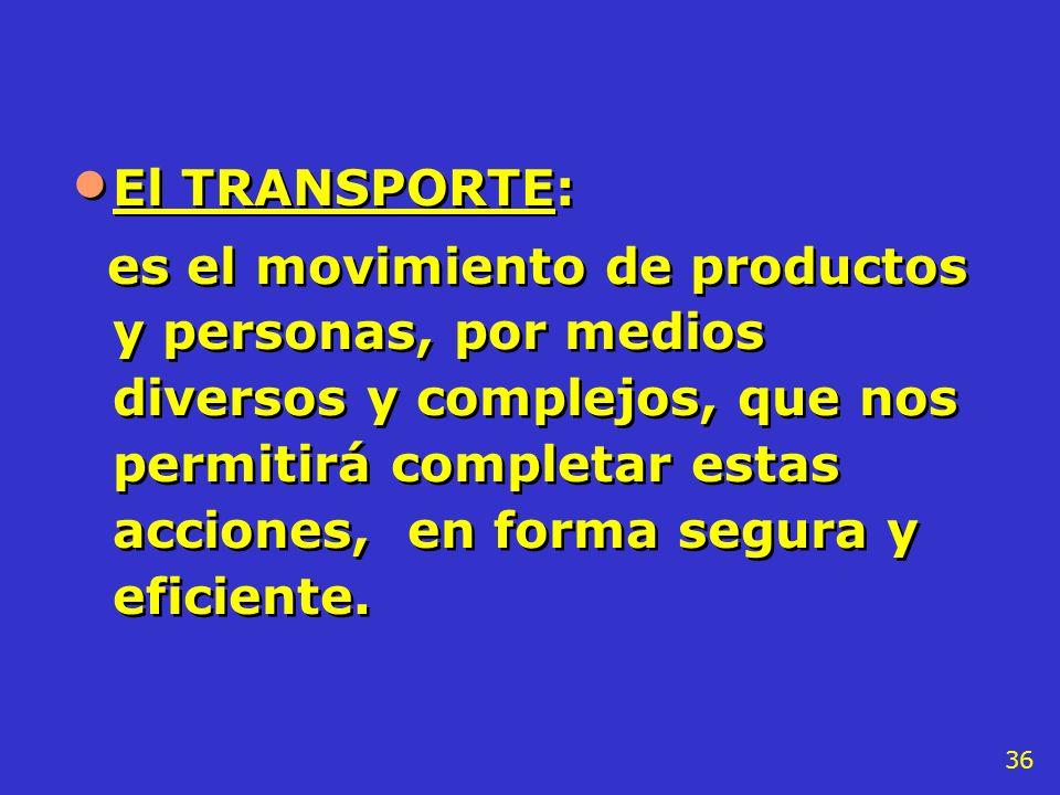 CERCANÍA: CERCANÍA: õ es el cambio fundamental en calidad de vida de los pueblos; vida de los pueblos; õ gran expansión de la capacidad competitiva; c