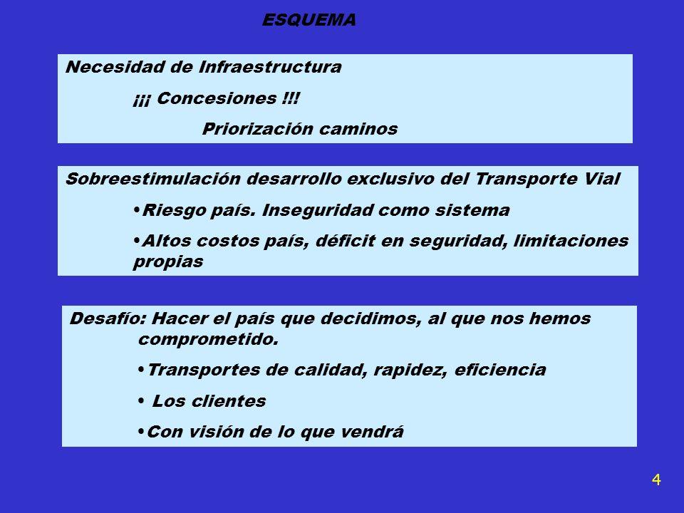 n EL MUNDO CAMINA HACIA LA INTEGRACIÓN MODAL EN EL TRANSPORTE DE CARGAS 3