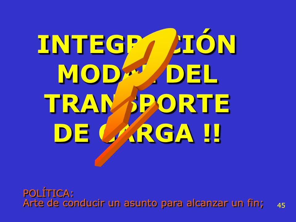 INTEGRACIÓN MODAL DEL TRANSPORTE!!! POLÍTICA: Arte de conducir un asunto para alcanzar un fin; 44
