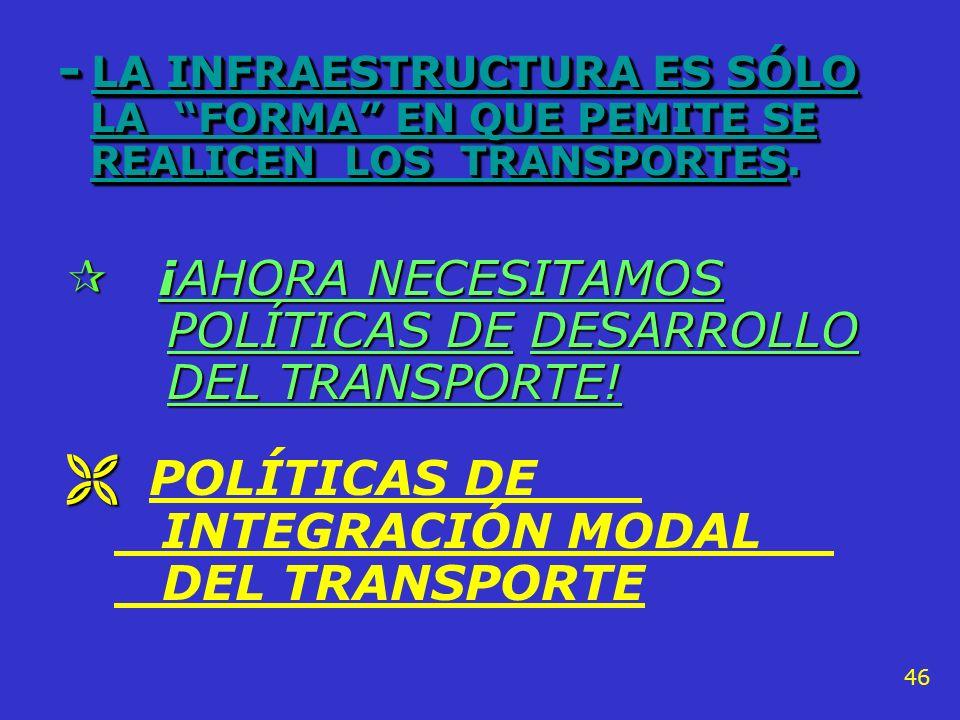 INTEGRACIÓN MODAL DEL TRANSPORTE DE CARGA !! POLÍTICA: Arte de conducir un asunto para alcanzar un fin; POLÍTICA: Arte de conducir un asunto para alca