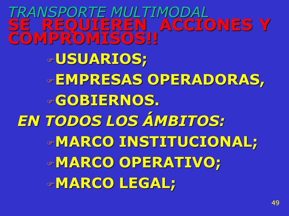 TRANSPORTE MULTIMODAL REQUISITOS: entramado de mecanismos legales e institucionales, infraestructuras físicas y redes de servicios que hagan del T.M.