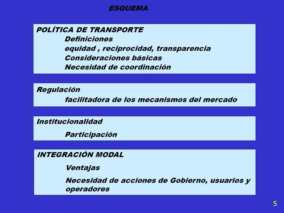 Necesidad de Infraestructura ¡¡¡ Concesiones !!! Priorización caminos Sobreestimulación desarrollo exclusivo del Transporte Vial Riesgo país. Inseguri
