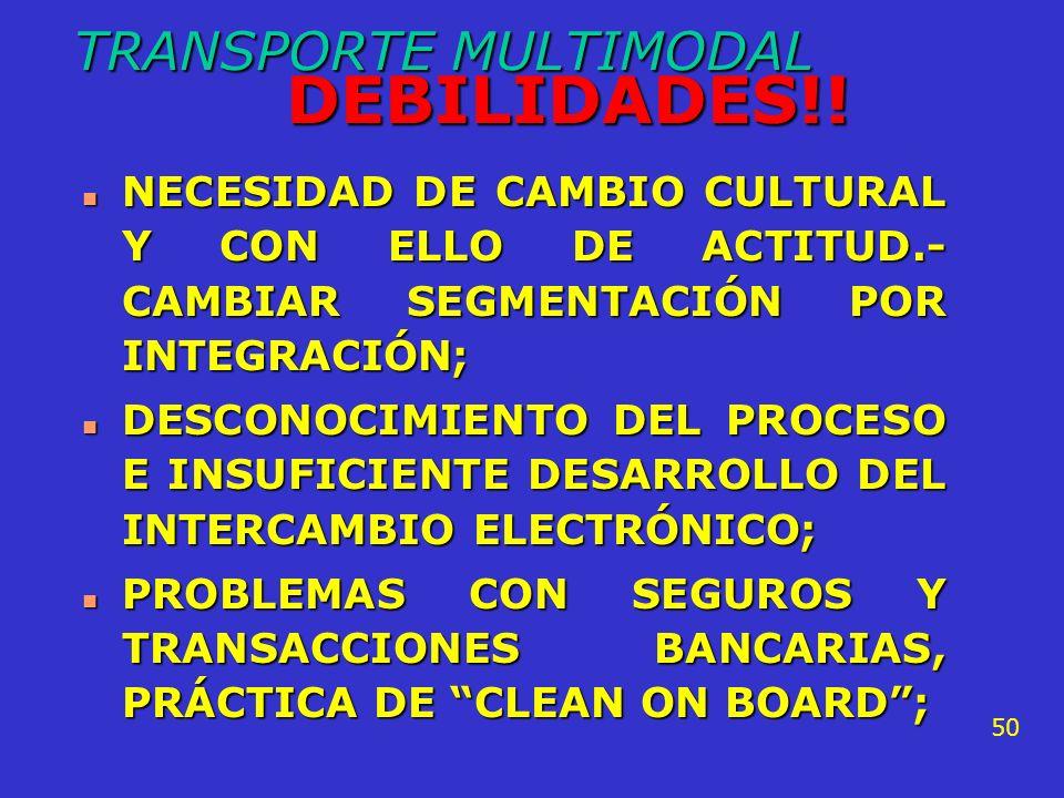 TRANSPORTE MULTIMODAL SE REQUIEREN ACCIONES Y COMPROMISOS!! F USUARIOS; F EMPRESAS OPERADORAS, F GOBIERNOS. EN TODOS LOS ÁMBITOS: F MARCO INSTITUCIONA
