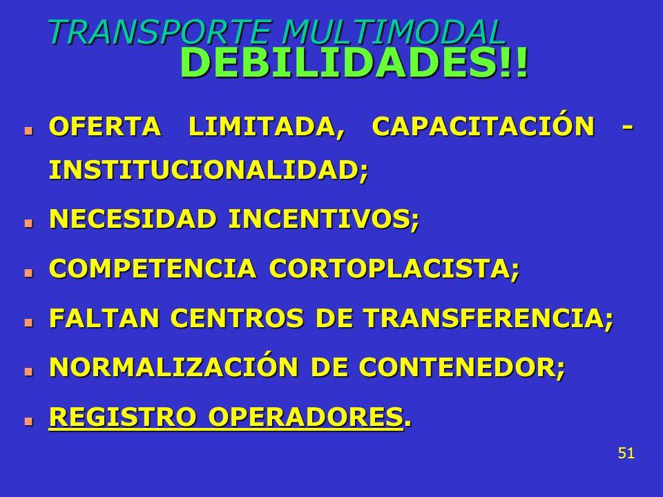 TRANSPORTE MULTIMODAL DEBILIDADES!! n NECESIDAD DE CAMBIO CULTURAL Y CON ELLO DE ACTITUD.- CAMBIAR SEGMENTACIÓN POR INTEGRACIÓN; n DESCONOCIMIENTO DEL