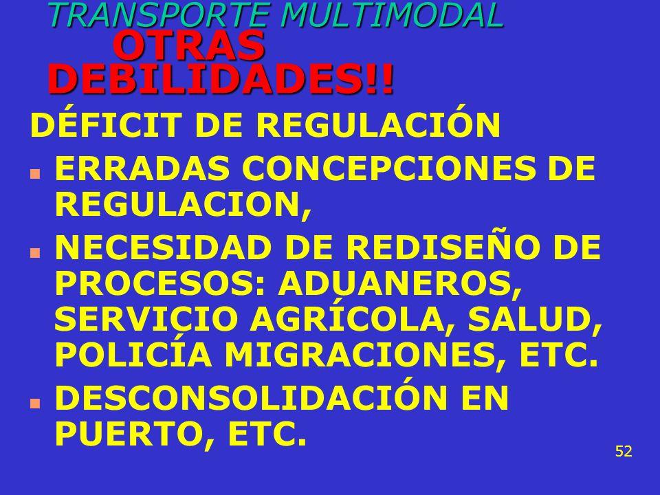 TRANSPORTE MULTIMODAL DEBILIDADES!! n OFERTA LIMITADA, CAPACITACIÓN - INSTITUCIONALIDAD; n NECESIDAD INCENTIVOS; n COMPETENCIA CORTOPLACISTA; n FALTAN