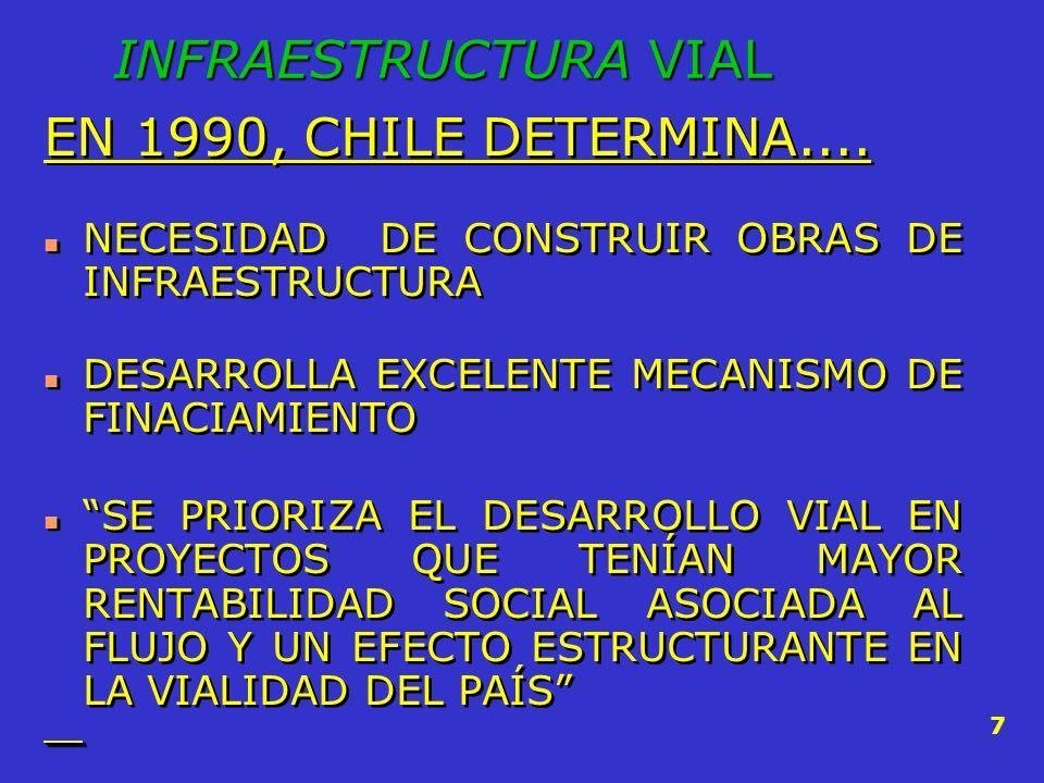 1990 NECESIDAD DE INFRAESTRUCTURA POLÍTICA DE INFRAESTRUCTURA 1990 NECESIDAD DE INFRAESTRUCTURA POLÍTICA DE INFRAESTRUCTURA 6