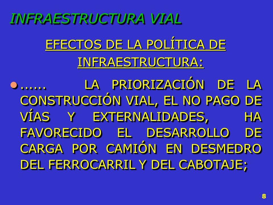 EN 1990, CHILE DETERMINA.... n NECESIDAD DE CONSTRUIR OBRAS DE INFRAESTRUCTURA n DESARROLLA EXCELENTE MECANISMO DE FINACIAMIENTO n SE PRIORIZA EL DESA