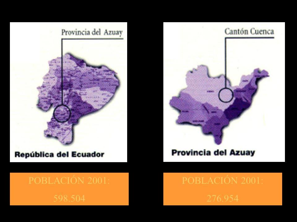 ACUDIR 1.Comunicación e imagen.2.Estudios sobre iniciativas de Desarrollo Económico Local.