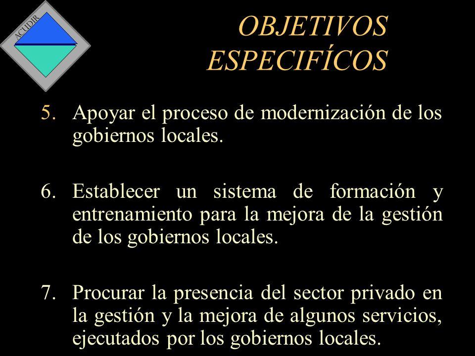 MIEMBROS DE LA CORPORACION Municipalidad de Cuenca Empresas Públicas Empresas Municipales Cámaras de la Producción Universidades Instituciones Financieras Miembros individuales ACUDIR