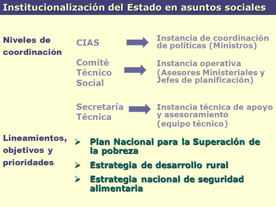 RELACIONES INTER INSTITUCIONALES La lucha frontal contra la pobreza y la exclusión es responsabilidad del Estado y de la sociedad. El MIMDES se basará