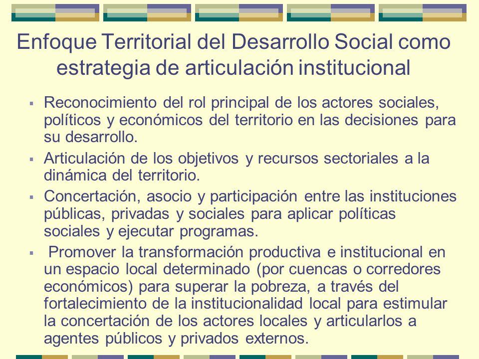 De Municipio a Gobierno Local Org. jóvenes Org. de mujeres. Comité Regantes Posta de Salud MCLCP ARTICULACION INSTITUCIONAL LOCAL CCL