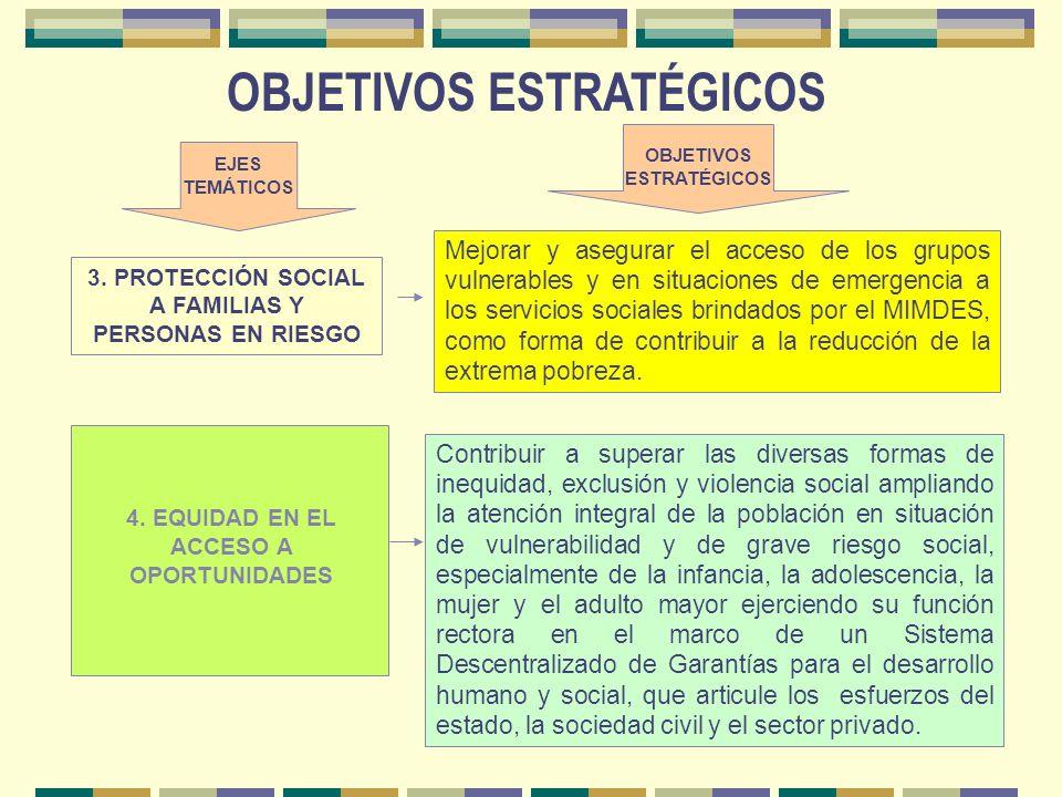 1. DESARROLLO DE CAPACIDADES HUMANAS Contribuir a desarrollar capacidades y facilitar los procesos de emprendimiento social de los pobres a través de