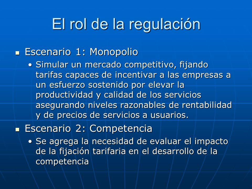 El rol de la regulación Escenario 1: Monopolio Escenario 1: Monopolio Simular un mercado competitivo, fijando tarifas capaces de incentivar a las empresas a un esfuerzo sostenido por elevar la productividad y calidad de los servicios asegurando niveles razonables de rentabilidad y de precios de servicios a usuarios.Simular un mercado competitivo, fijando tarifas capaces de incentivar a las empresas a un esfuerzo sostenido por elevar la productividad y calidad de los servicios asegurando niveles razonables de rentabilidad y de precios de servicios a usuarios.