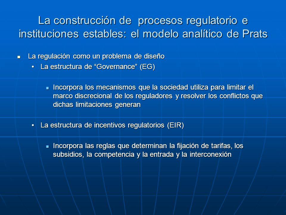 La construcción de procesos regulatorios/ competitivos e instituciones estables Si bien la EIR afecta el desempeño, su impacto pleno depende de la EG Si bien la EIR afecta el desempeño, su impacto pleno depende de la EG La elección respecto de la EG está determinada por la dotación (Endowment) institucional (DI) que determina la forma y severidad de los problemas regulatorios y el rango de opciones La elección respecto de la EG está determinada por la dotación (Endowment) institucional (DI) que determina la forma y severidad de los problemas regulatorios y el rango de opciones La elección respecto de la EIR está determinada por DI y por las formas de EG insertas en el sistema regulatorio La elección respecto de la EIR está determinada por DI y por las formas de EG insertas en el sistema regulatorio