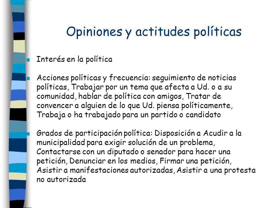 Opiniones y actitudes políticas n Interés en la política n Acciones políticas y frecuencia: seguimiento de noticias políticas, Trabajar por un tema qu