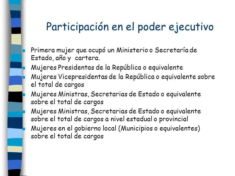 Participación en el poder ejecutivo n Primera mujer que ocupó un Ministerio o Secretaría de Estado, año y cartera. n Mujeres Presidentas de la Repúbli