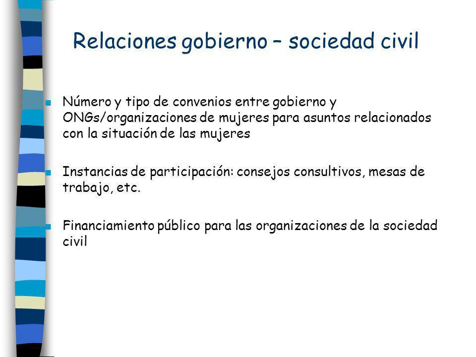 Relaciones gobierno – sociedad civil n Número y tipo de convenios entre gobierno y ONGs/organizaciones de mujeres para asuntos relacionados con la sit