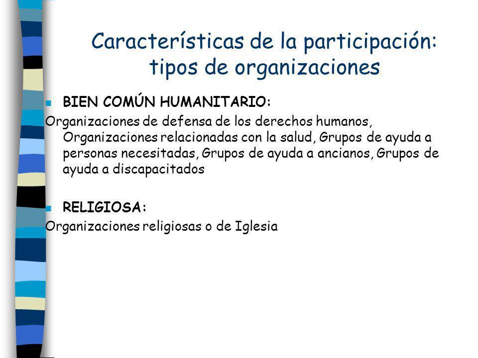 Características de la participación: tipos de organizaciones BIEN COMÚN HUMANITARIO: Organizaciones de defensa de los derechos humanos, Organizaciones