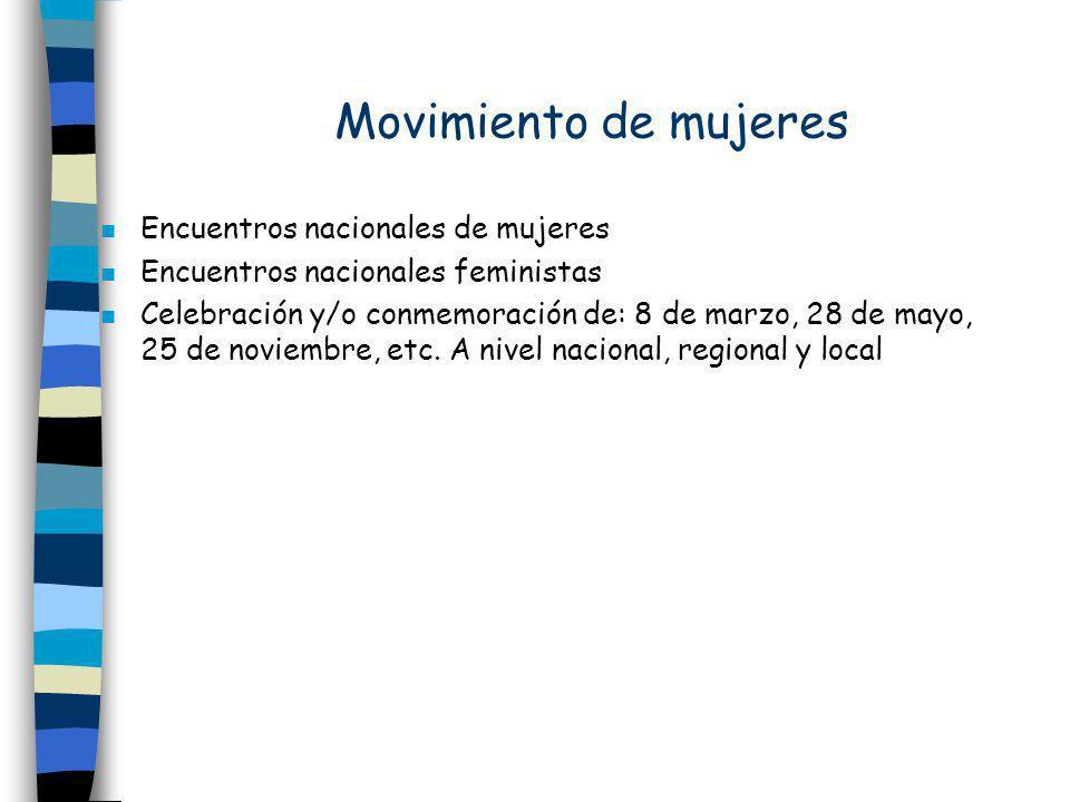 Movimiento de mujeres n Encuentros nacionales de mujeres n Encuentros nacionales feministas n Celebración y/o conmemoración de: 8 de marzo, 28 de mayo