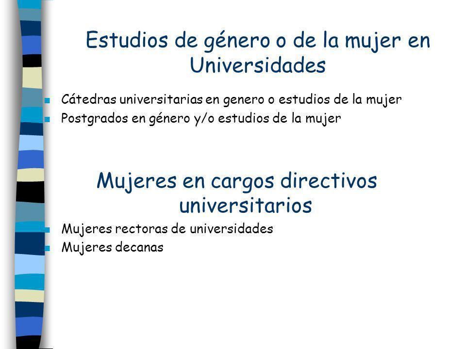 Estudios de género o de la mujer en Universidades n Cátedras universitarias en genero o estudios de la mujer n Postgrados en género y/o estudios de la