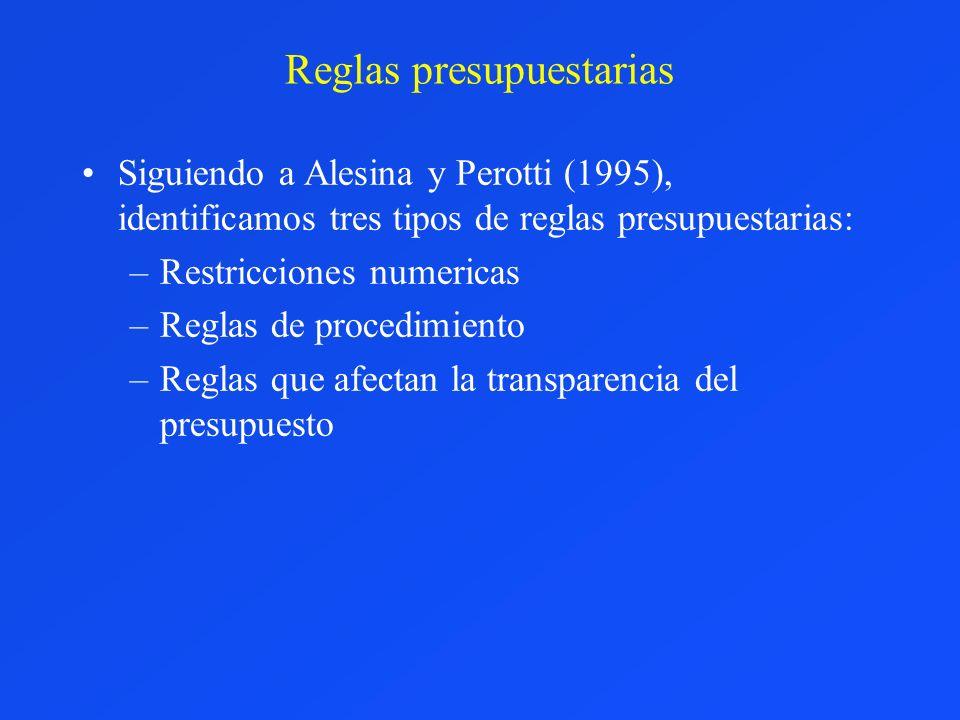 Reglas presupuestarias Siguiendo a Alesina y Perotti (1995), identificamos tres tipos de reglas presupuestarias: –Restricciones numericas –Reglas de p
