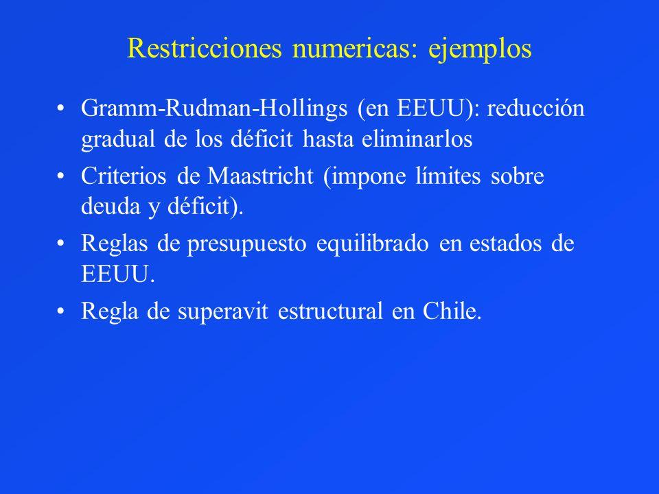 Restricciones numericas: ejemplos Gramm-Rudman-Hollings (en EEUU): reducción gradual de los déficit hasta eliminarlos Criterios de Maastricht (impone