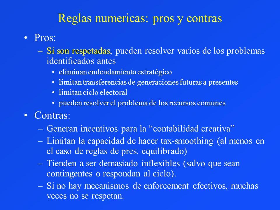 Reglas numericas: pros y contras Pros: –Si son respetadas –Si son respetadas, pueden resolver varios de los problemas identificados antes eliminan end