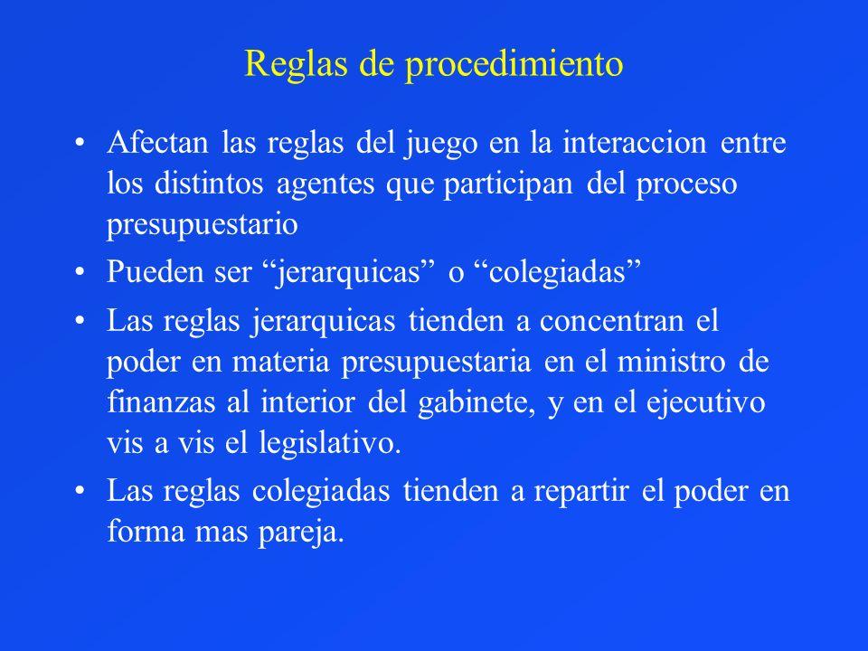 Reglas de procedimiento Afectan las reglas del juego en la interaccion entre los distintos agentes que participan del proceso presupuestario Pueden se