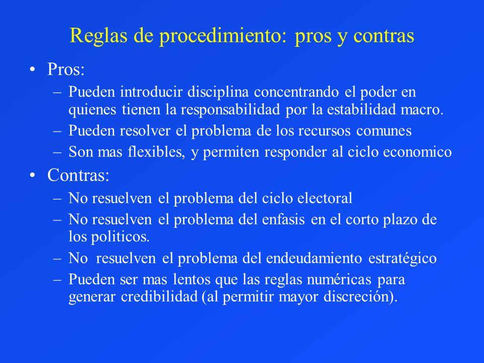 Reglas de procedimiento: pros y contras Pros: –Pueden introducir disciplina concentrando el poder en quienes tienen la responsabilidad por la estabili