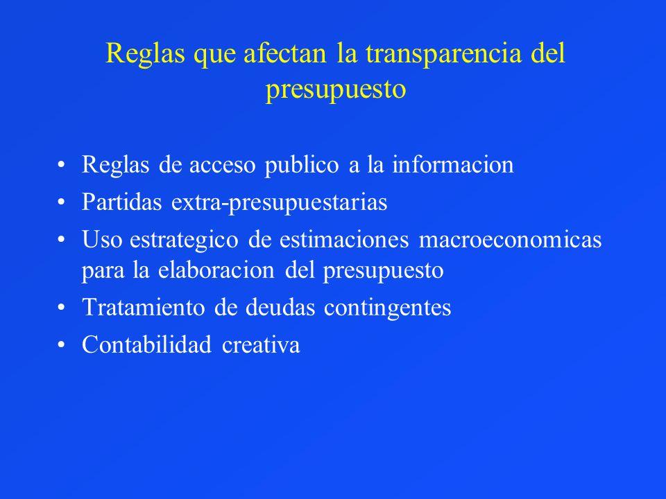Reglas que afectan la transparencia del presupuesto Reglas de acceso publico a la informacion Partidas extra-presupuestarias Uso estrategico de estima