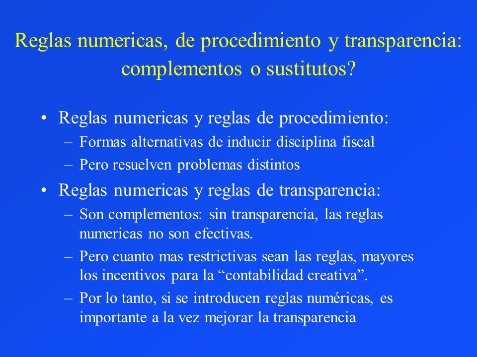 Reglas numericas, de procedimiento y transparencia: complementos o sustitutos? Reglas numericas y reglas de procedimiento: –Formas alternativas de ind