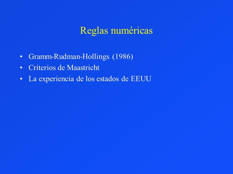 Reglas numéricas Gramm-Rudman-Hollings (1986) Criterios de Maastricht La experiencia de los estados de EEUU