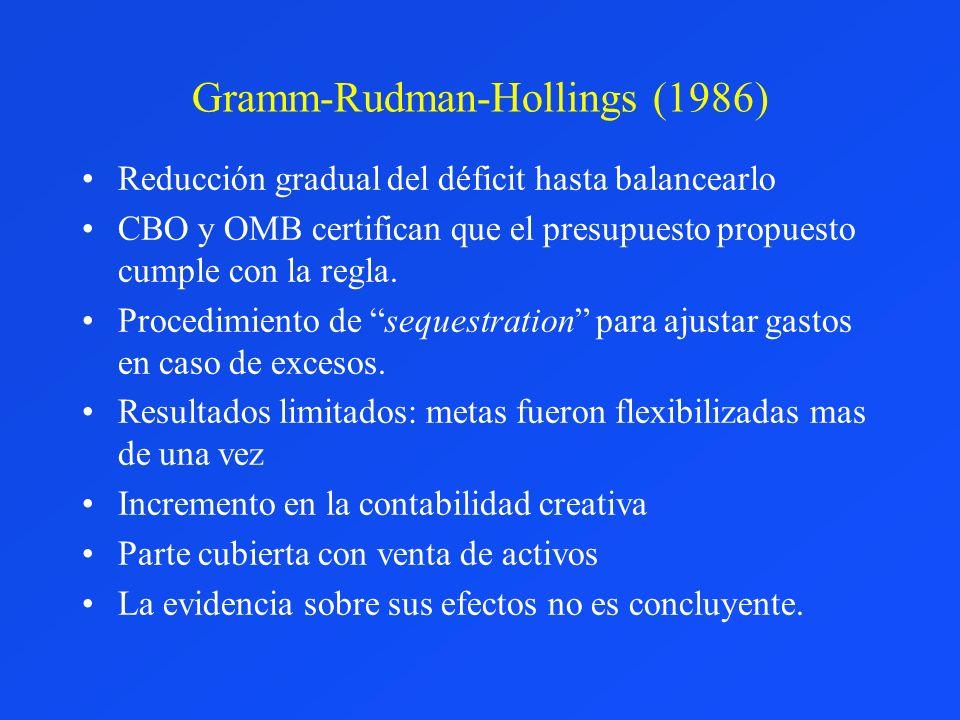Gramm-Rudman-Hollings (1986) Reducción gradual del déficit hasta balancearlo CBO y OMB certifican que el presupuesto propuesto cumple con la regla. Pr