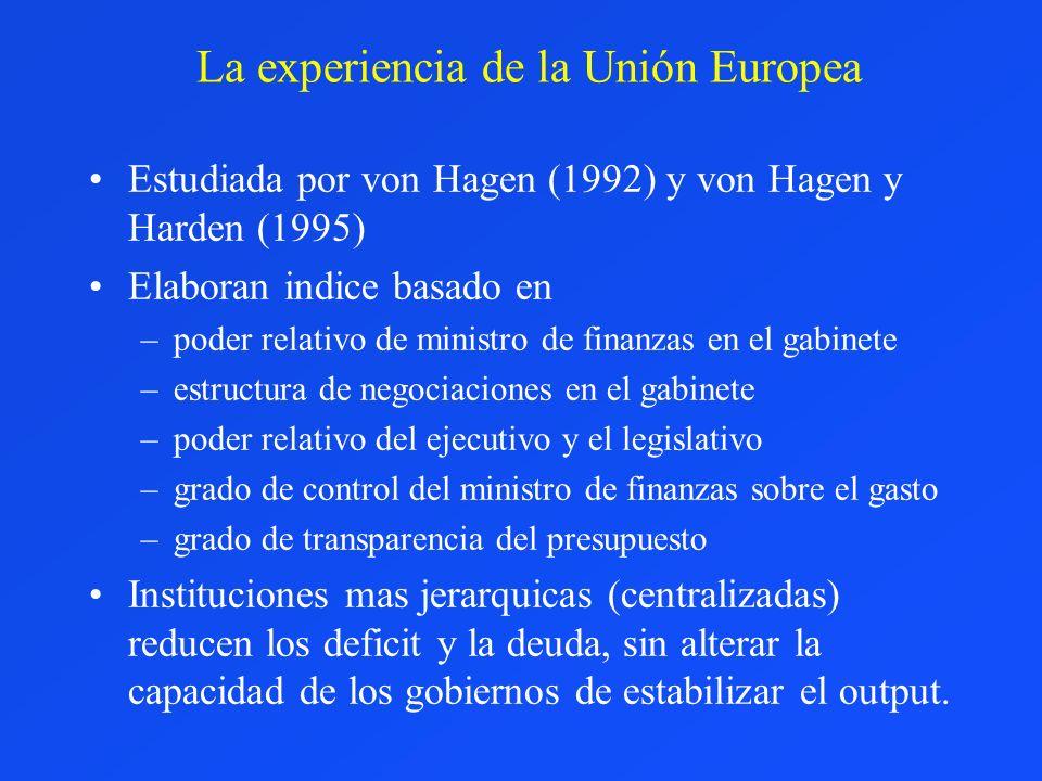 La experiencia de la Unión Europea Estudiada por von Hagen (1992) y von Hagen y Harden (1995) Elaboran indice basado en –poder relativo de ministro de