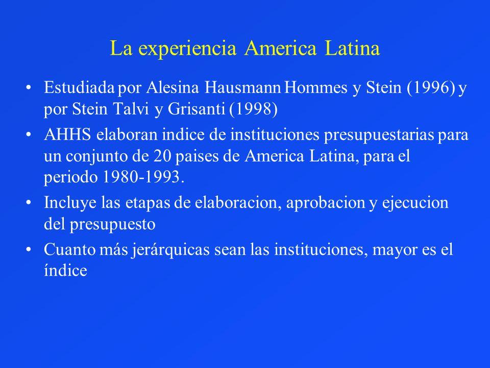 La experiencia America Latina Estudiada por Alesina Hausmann Hommes y Stein (1996) y por Stein Talvi y Grisanti (1998) AHHS elaboran indice de institu