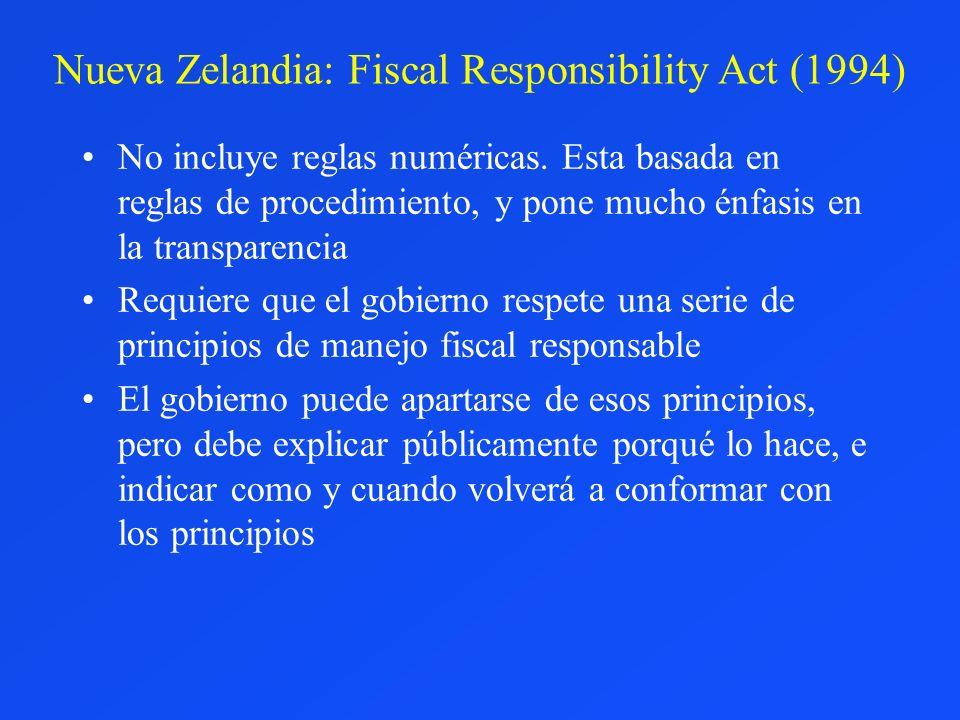 Nueva Zelandia: Fiscal Responsibility Act (1994) No incluye reglas numéricas. Esta basada en reglas de procedimiento, y pone mucho énfasis en la trans