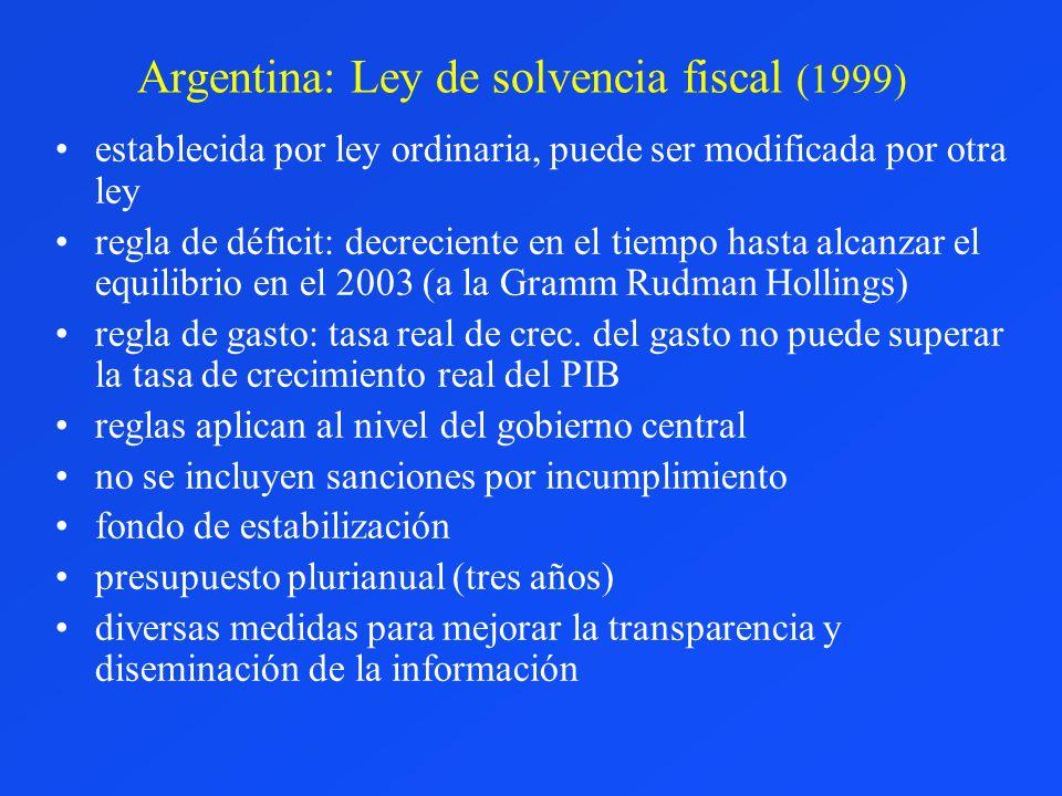 Argentina: Ley de solvencia fiscal (1999) establecida por ley ordinaria, puede ser modificada por otra ley regla de déficit: decreciente en el tiempo