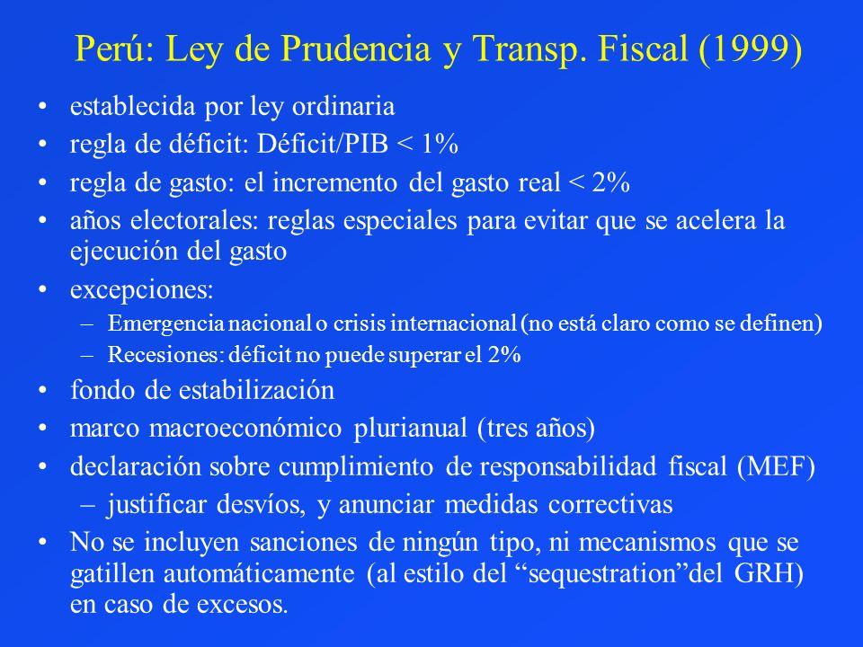Perú: Ley de Prudencia y Transp. Fiscal (1999) establecida por ley ordinaria regla de déficit: Déficit/PIB < 1% regla de gasto: el incremento del gast